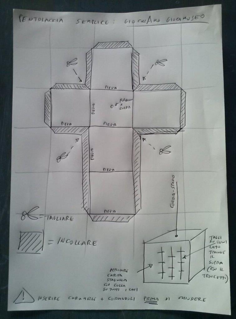 Pentolaccia - Costruire una